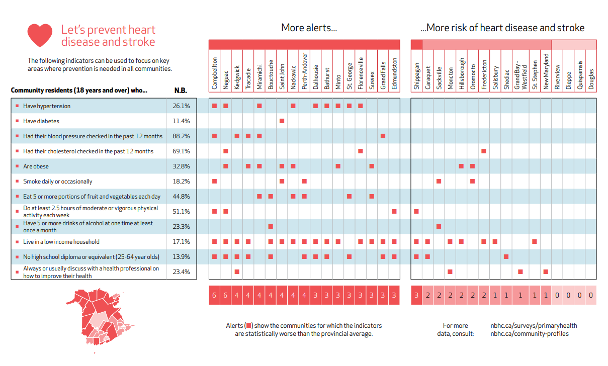 heart disease and stroke brochure.png
